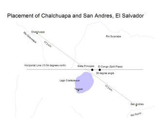 Chalchuapa-san andres