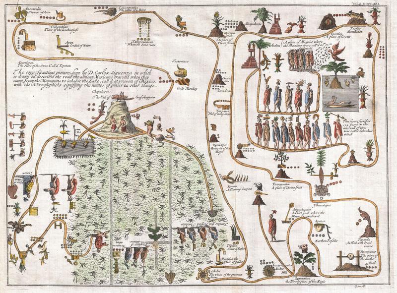 Aztec migration