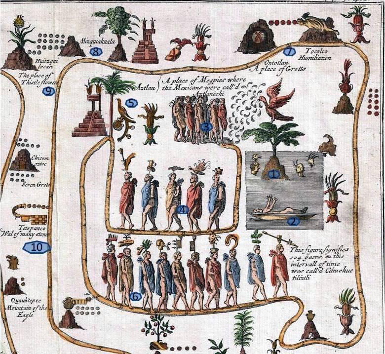 Aztec migration 1a